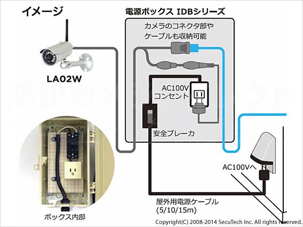 SDカード挿入状態
